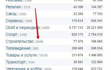 site kupit stroimaterialy cena promobud 1416239b - Шымкентте Интернеттегі жарнама