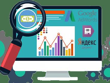 kontekstnaya reklama - Виды рекламного продвижения сайтов